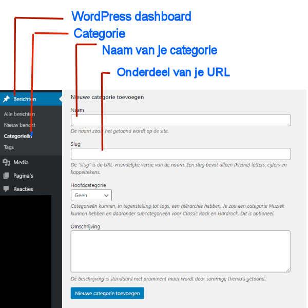 SEO Delft: SEO gids om WordPress categorieen en tags te benoemen